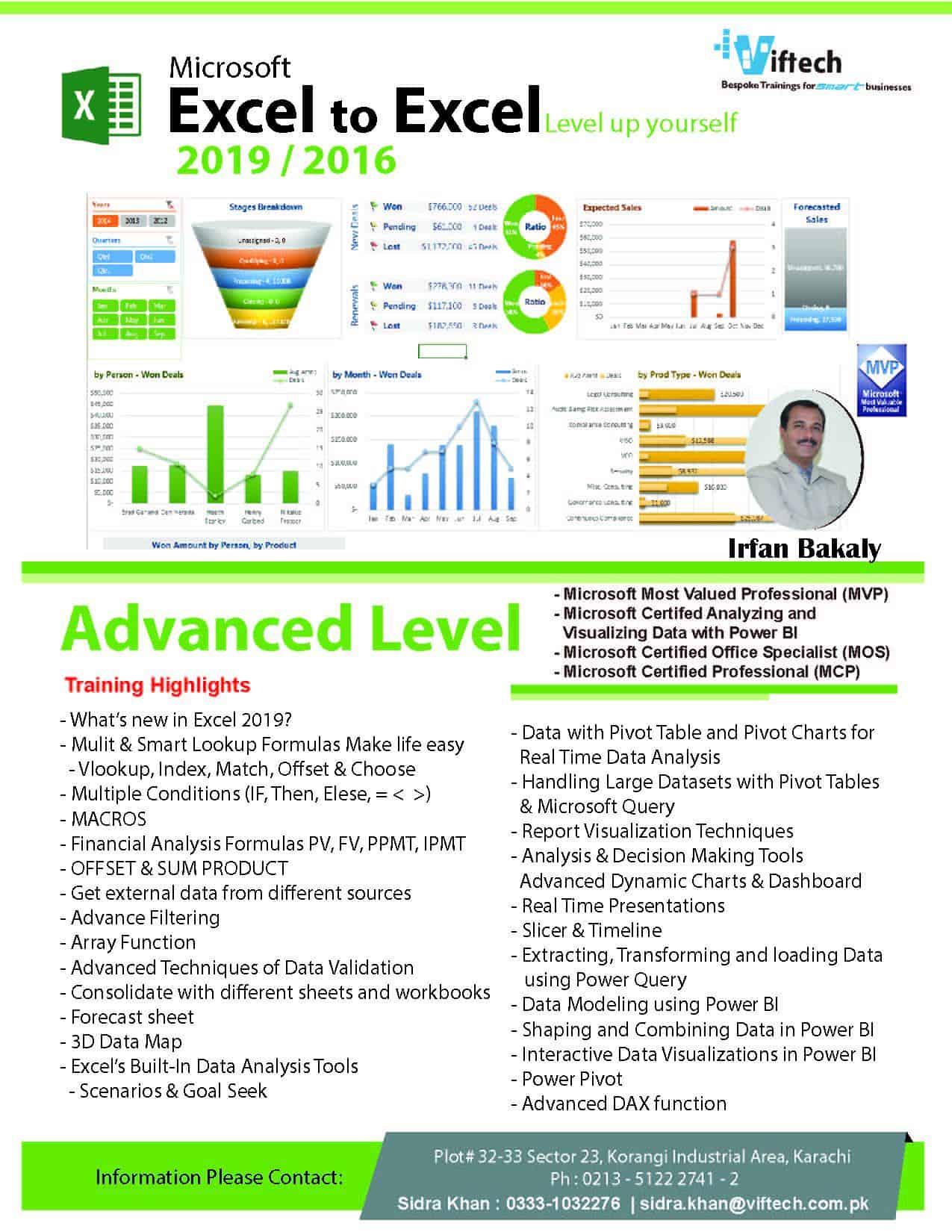 Excel Dashboard & Power BI