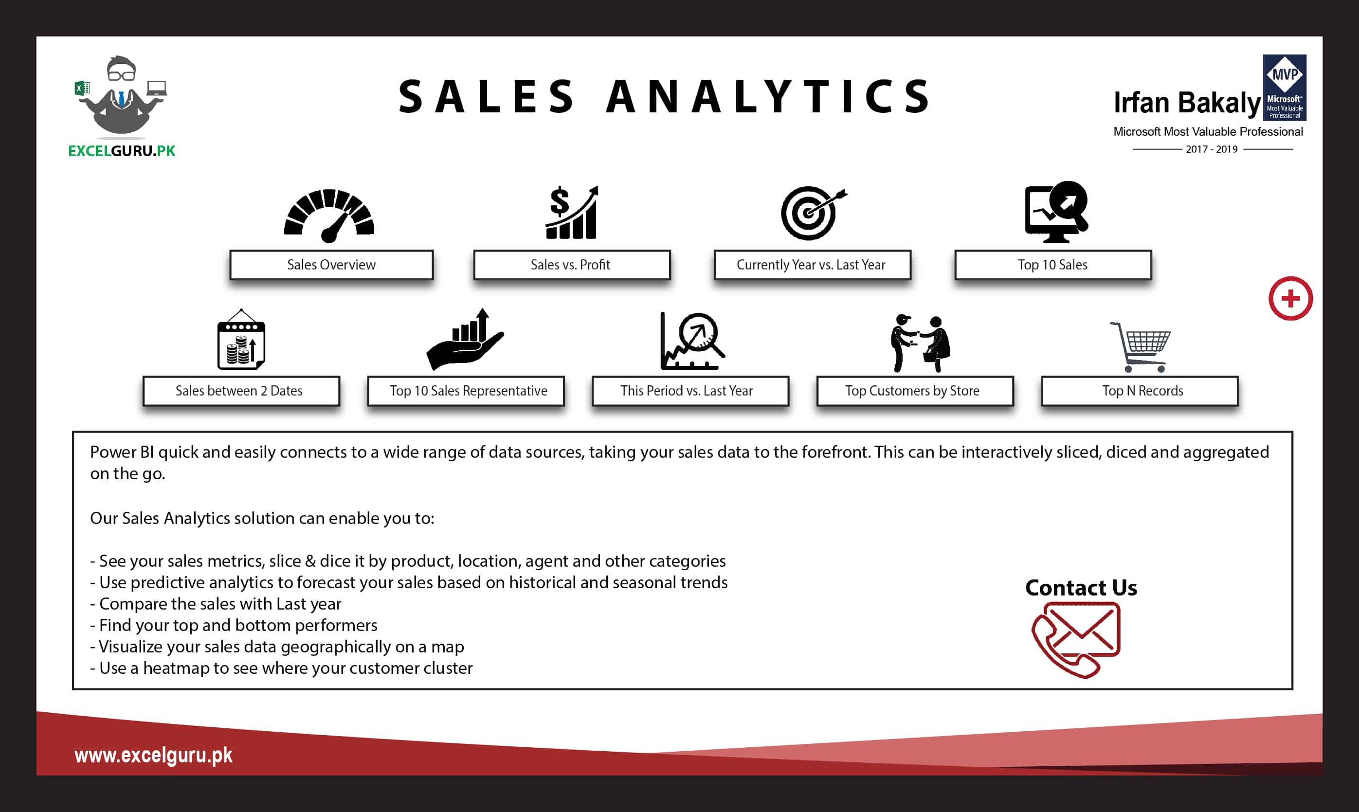Sales Analytics in Power BI