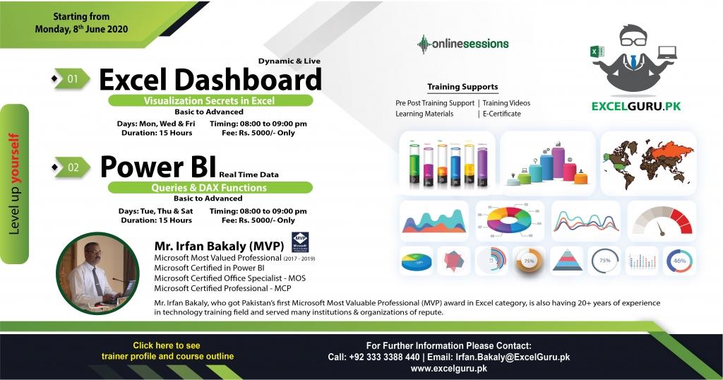Excel Dashboard & Power BI by Irfan