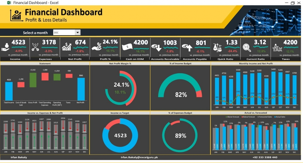 Financial Dashboard in Excel